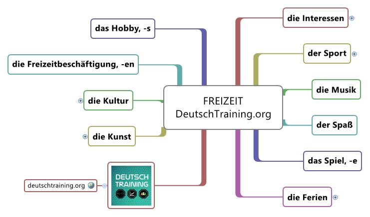 Tolle Mathe Vokabular Arbeitsblatt Zeitgenössisch - Mathematik ...