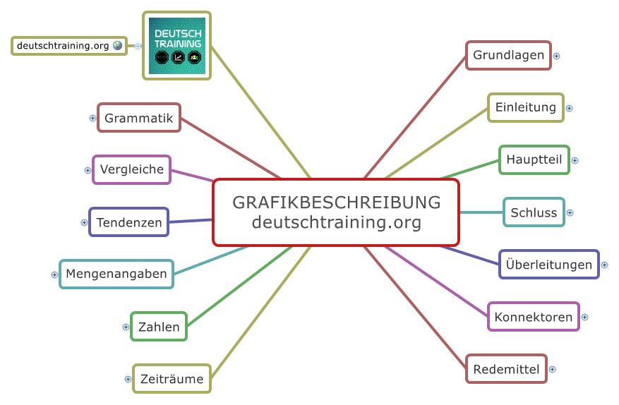 download wittgenstein and the idea