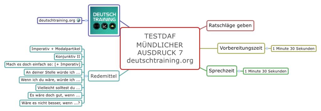 TestDaF-Training Mündlicher Ausdruck 7