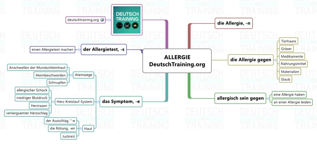 Wortschatz Allergie