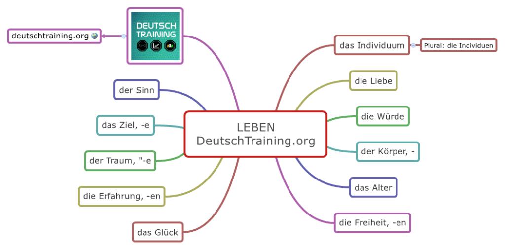 deutsche wortschatz lernen online dating
