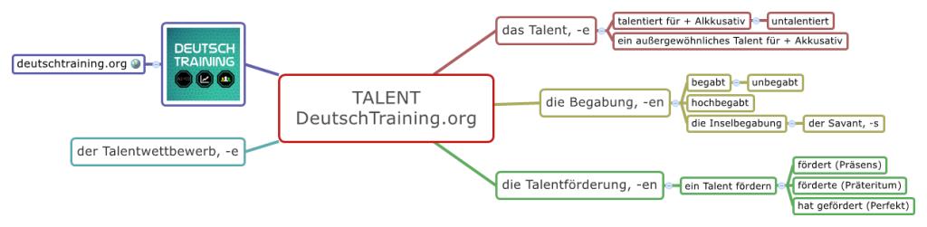 Talent Vokabeln lernen