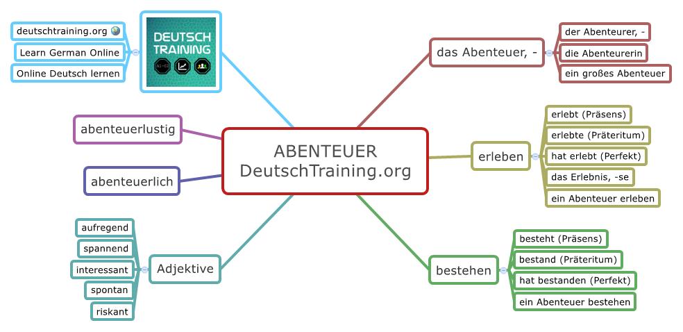 Abenteuer Spaß Wortschatz Deutsch