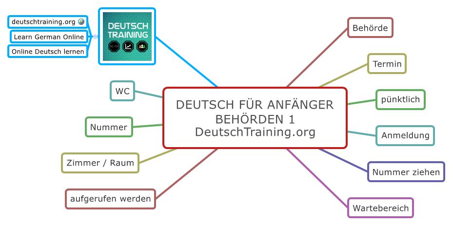 Deutsch für Anfänger Behörde