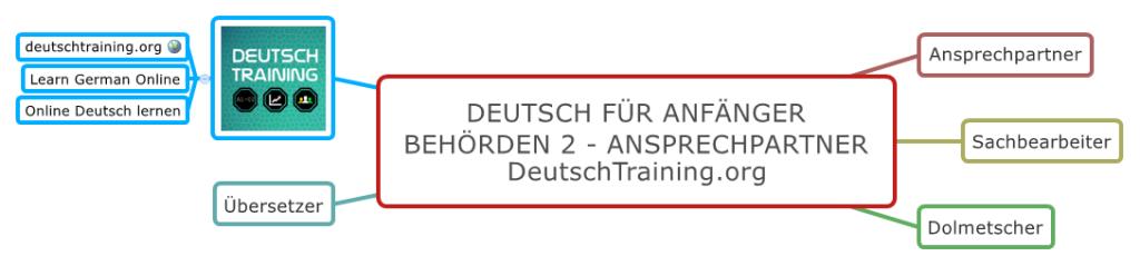 Deutsch für Anfänger Ansprechpartner