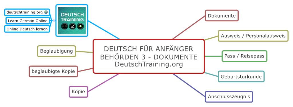 Deutsch für Anfänger Dokumente