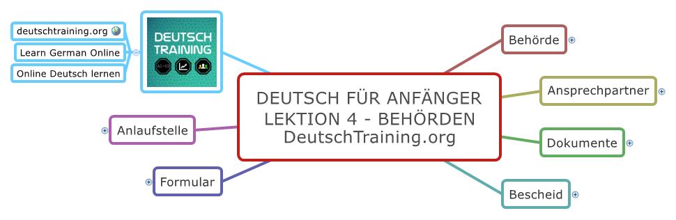 Deutsch für Anfänger Behörden