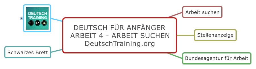 Deutsch für Anfänger Arbeit suchen