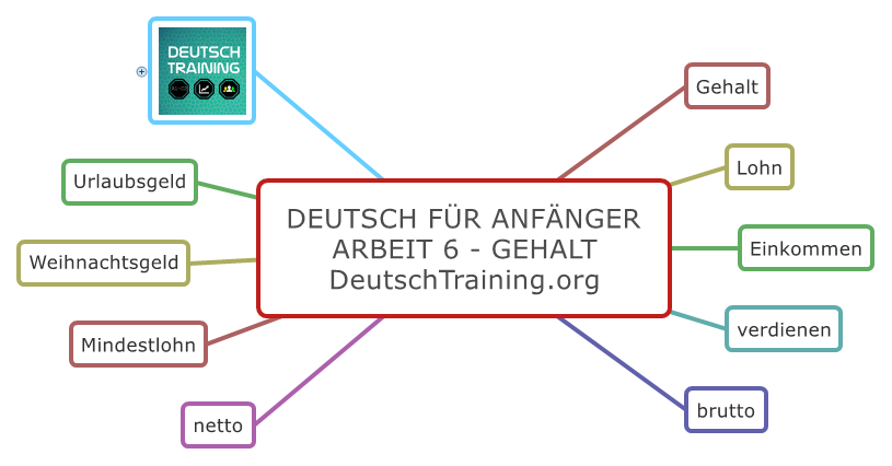 Deutsch für Anfänger Gehalt