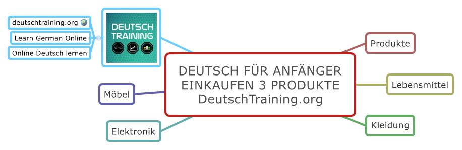 Deutsch für Anfänger Produkte