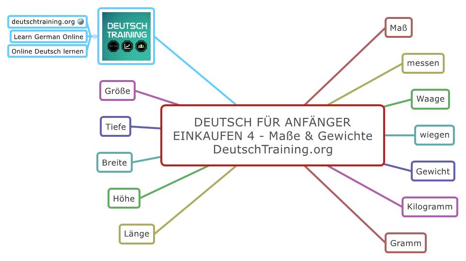 Deutsch für Anfänger Maße & Gewichte