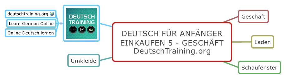 Deutsch für Anfänger Geschäft