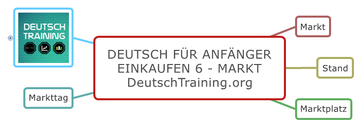 Deutsch für Anfänger Markt
