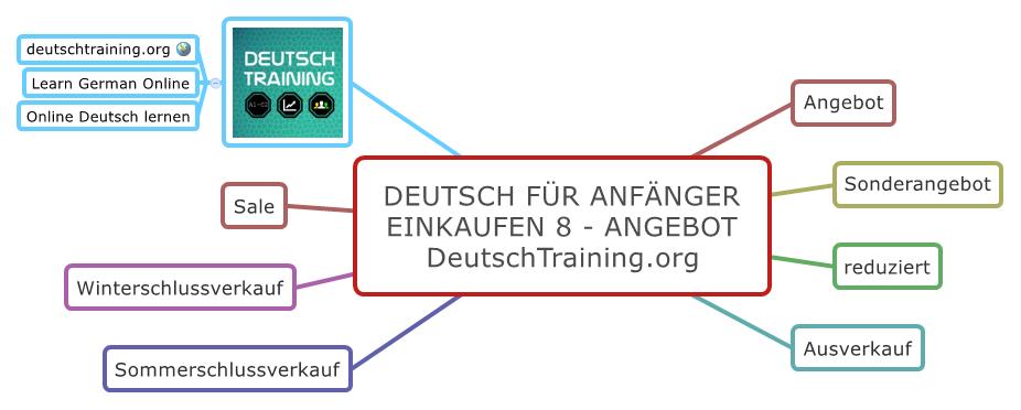 Deutsch für Anfänger Angebot