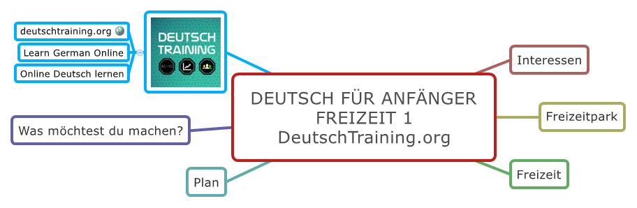 Deutsch für Anfänger Wortschatz Freizeit