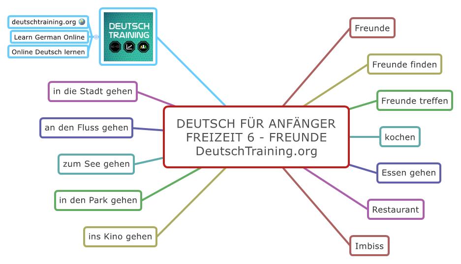 Deutsch für Anfänger Freunde