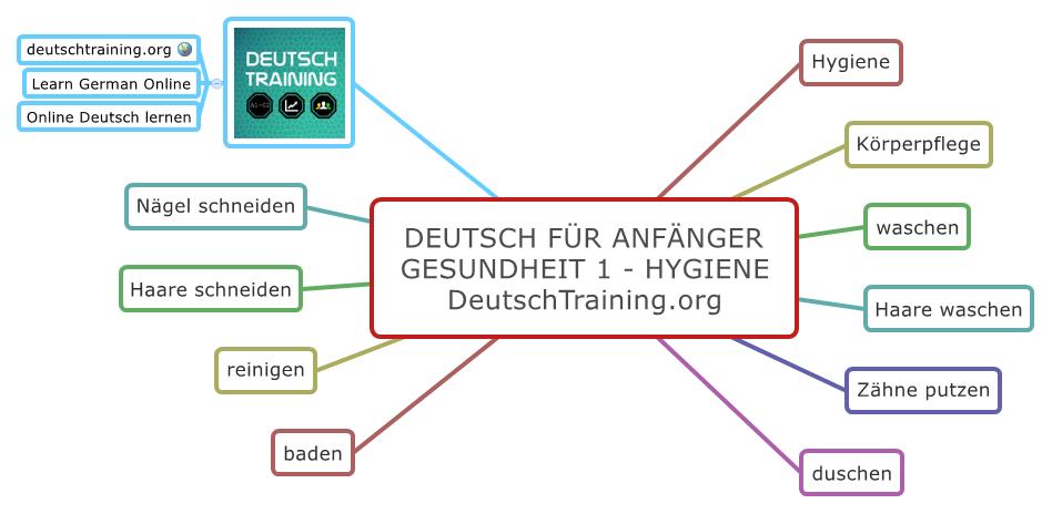 Deutsch für Anfänger Hygiene