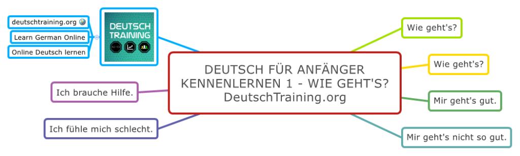 Deutsch für Anfänger: Kennenlernen | DeutschTraining