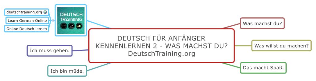Deutsch für Anfänger - Kennenlernen 2 - Was machst du?
