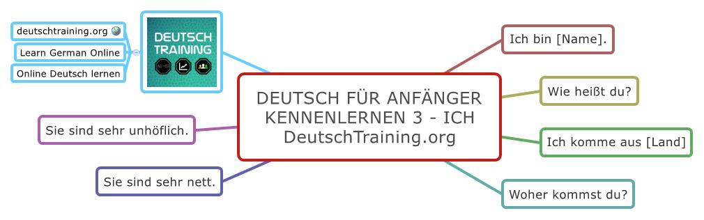 Deutsch für Anfänger - Kennenlernen 3 - Ich