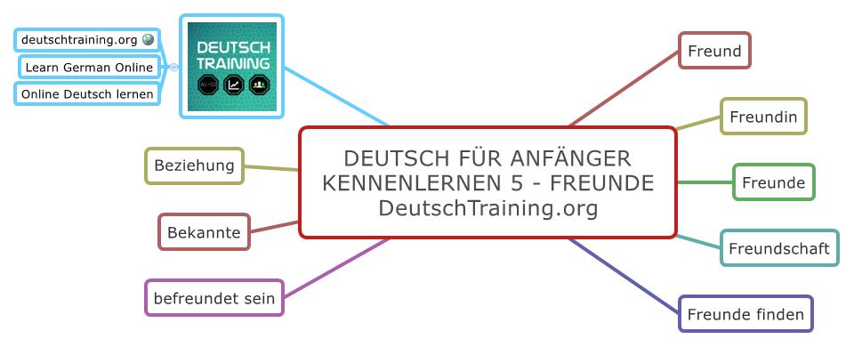 Deutsch für Anfänger - Kennenlernen 5 - Freunde
