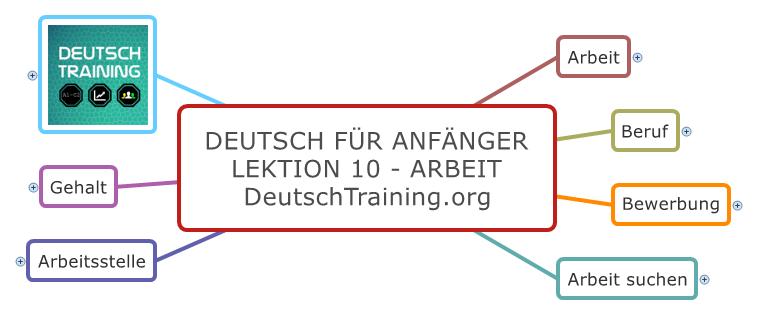Deutsch für Anfänger Arbeit