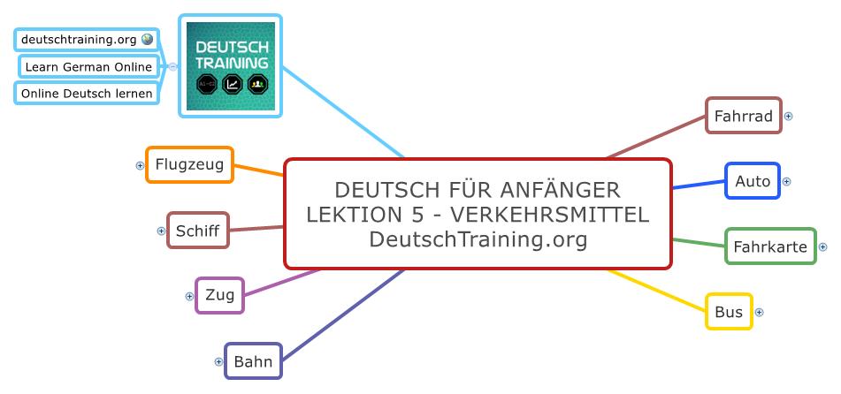 Deutsch für Anfänger Verkehrsmittel