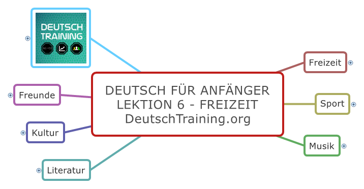 Deutsch für Anfänger Freizeit