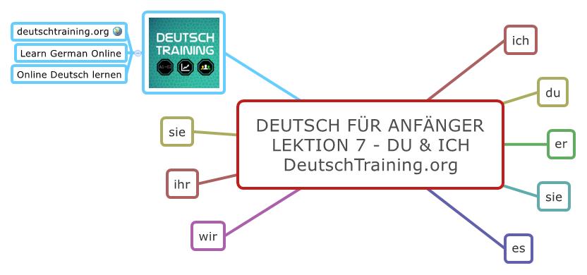 Deutsch für Anfänger Du und Ich