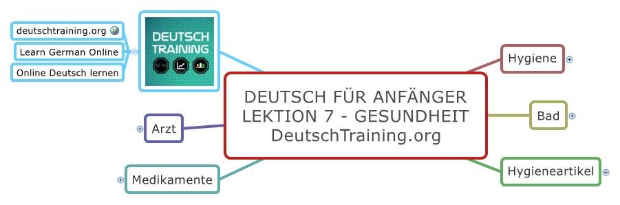 Deutsch für Anfänger Gesundheit