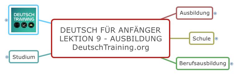 Deutsch für Anfänger Ausbildung