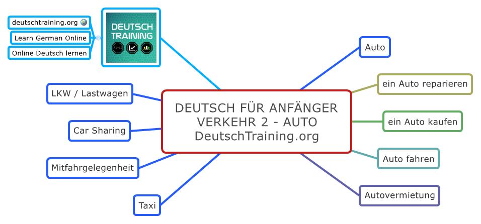 Deutsch für Anfänger Auto