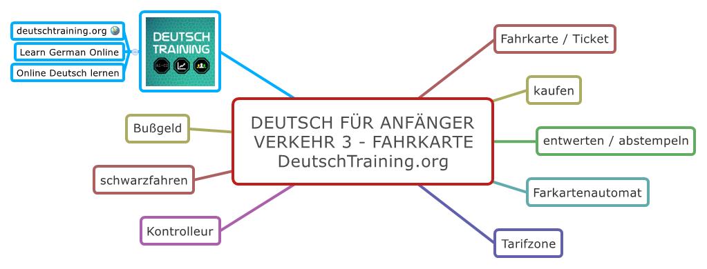 Deutsch für Anfänger Fahrkarte