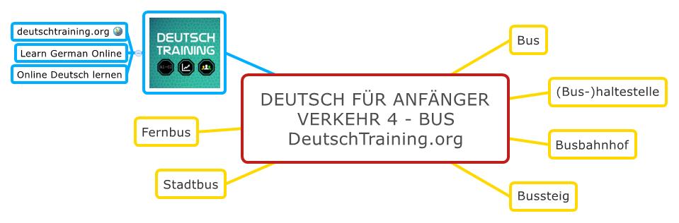 Deutsch für Anfänger Bus