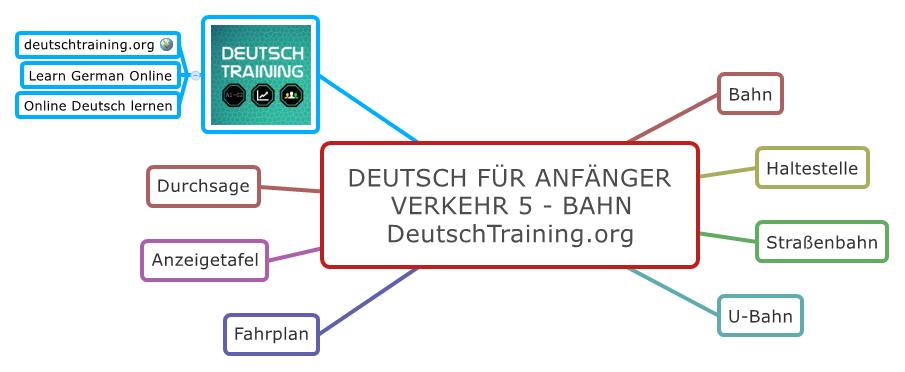 Deutsch für Anfänger Bahn