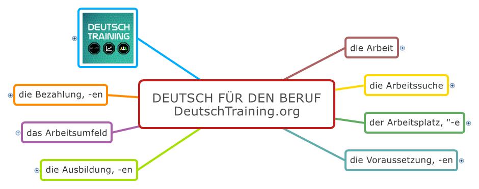 Arbeitsblatt Berufe Und Arbeit A1 : Deutsch für den beruf simulation Übungen daf
