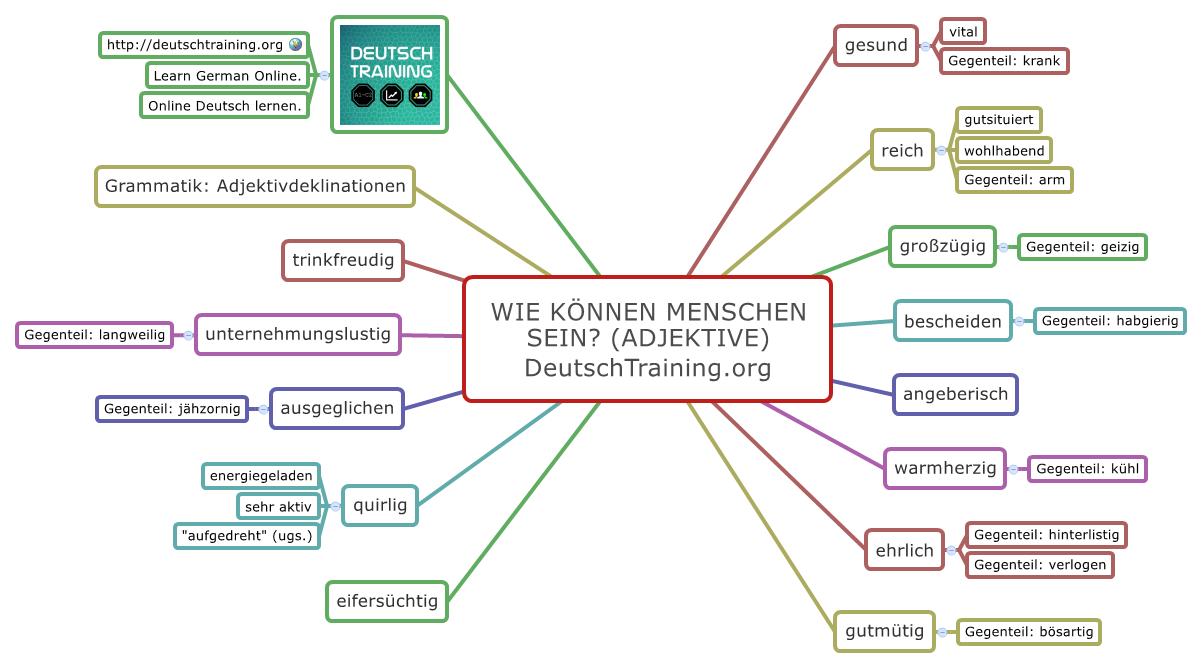 Deutscher Wortschatz Eigenschaften Deutsch Lernen Online