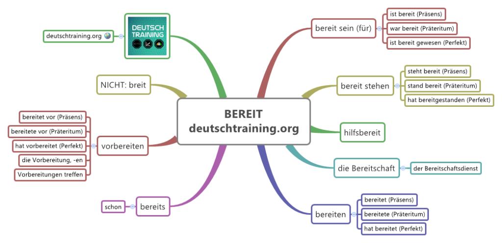 Deutscher Wortschatz: bereit | Deutsch lernen & üben | DaF
