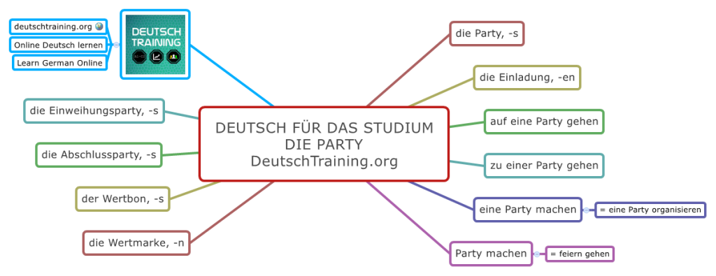 Deutsch für das Studium Party