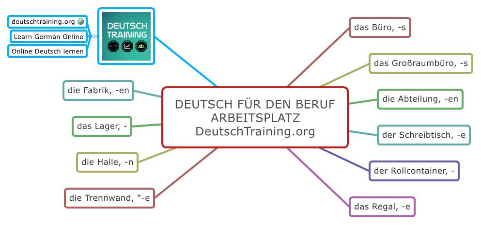 Deutsch für den Beruf Arbeitsplatz