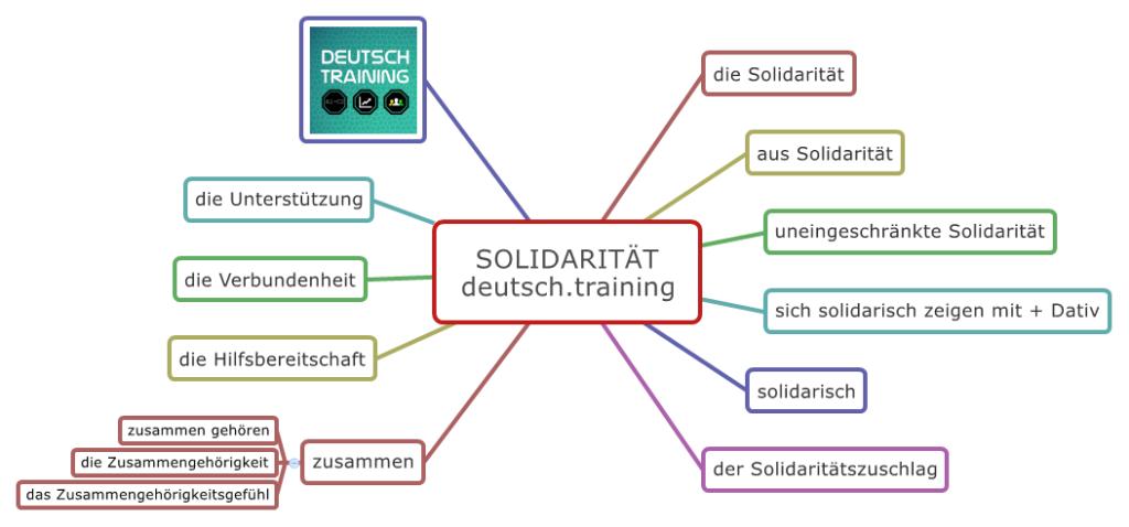 Wortschatz Solidarität